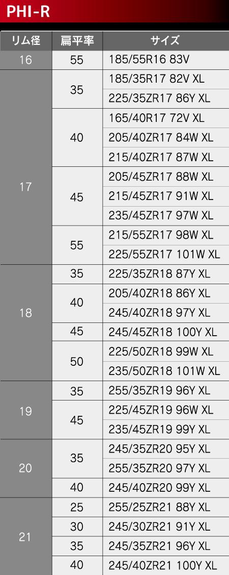 PHI-Rサイズ表.png