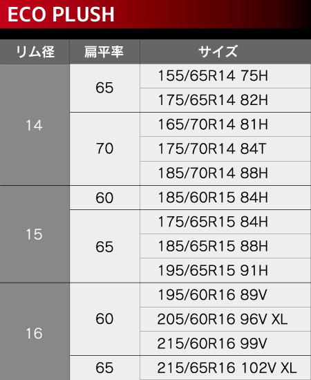 ecoサイズ表.png