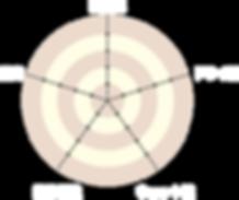 651グラフ.png