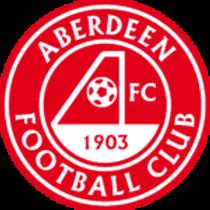 Professional Phase Sport Scientist   Aberdeen FC   UK