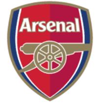 Head of Academy Performance | Arsenal FC | UK
