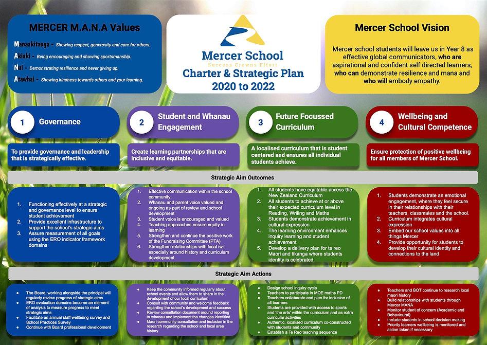 2020 Charter.jpg