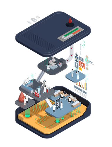 3-lab-on-a-chip-01.png[6].png