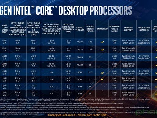A nada nova geração de processadores INTEL