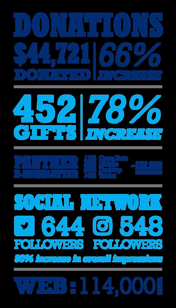 Marketing-Stats.png