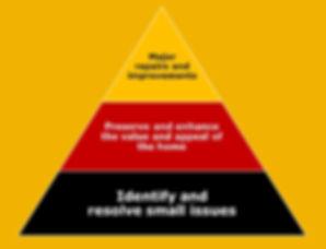 Pyramid as JPEG.jpg