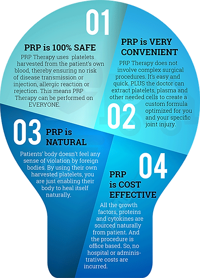 prp-graphic.png
