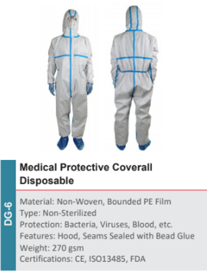 DM Medical Protective Disposable Coverall