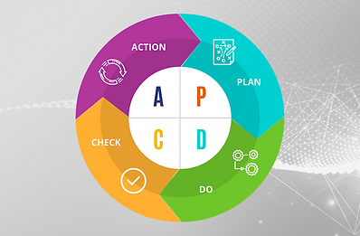 Plan Do Check Act - Business Life School