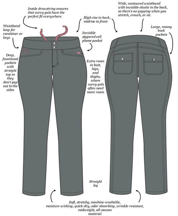 Pants Features Photo.1png.png