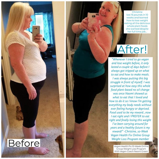 Losing Weight Quickly & Easily
