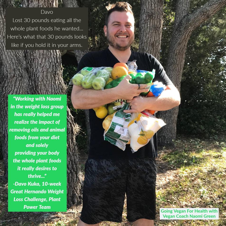 Overcoming Obesity & Overeating