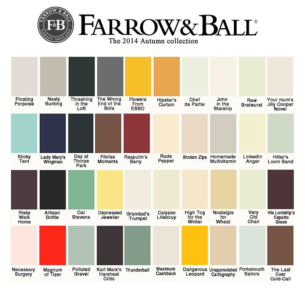 farrow colour chart.jpg