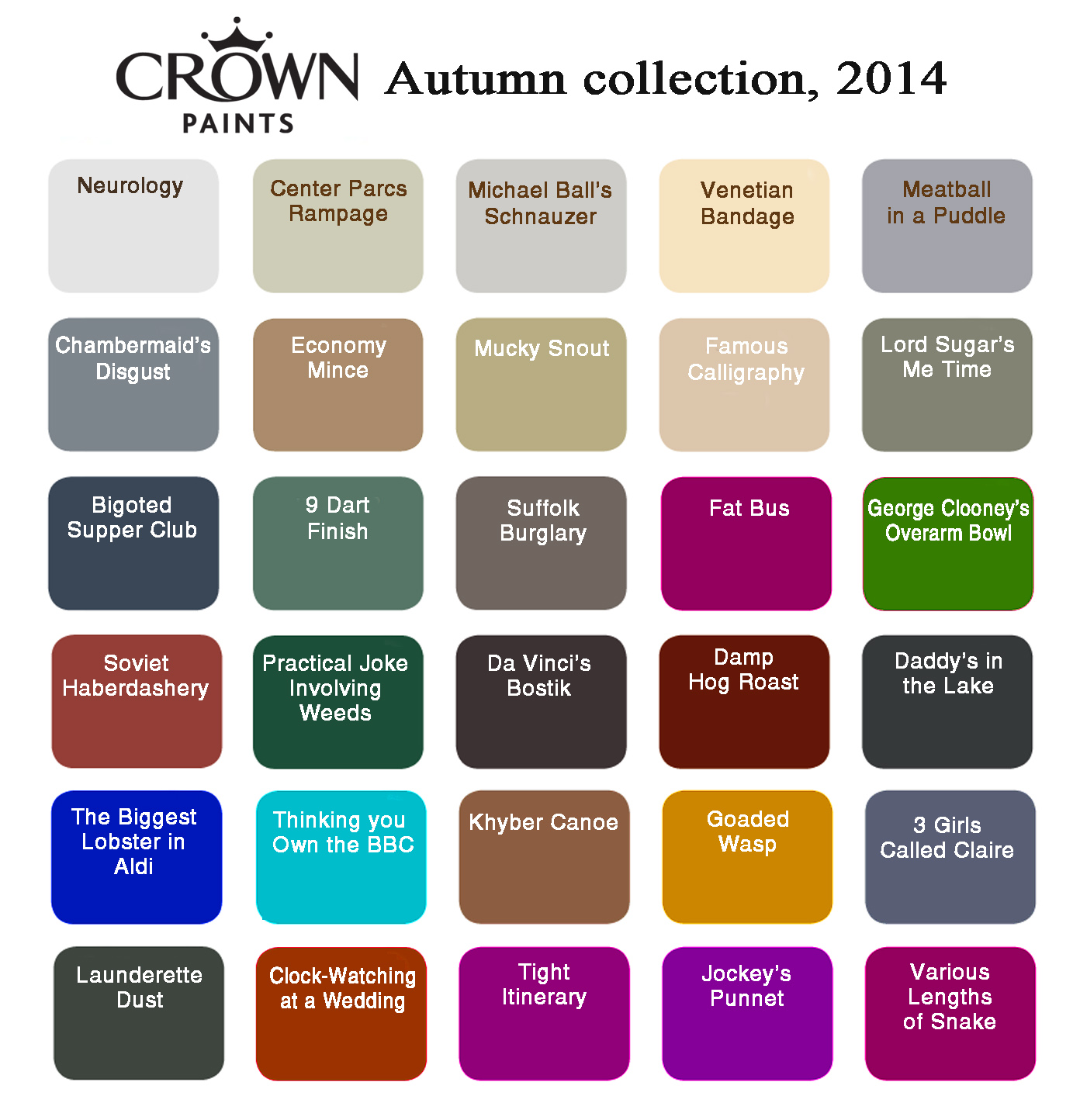 Colour charts paint crown diary of a goldfish a rose by any colour chart paint crown elegant crown exterior wood paint nvjuhfo Images