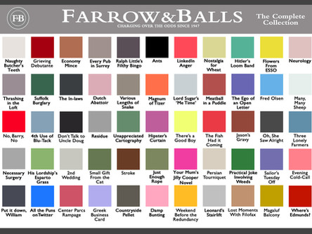 Farrow & Ball - The Complete Collection