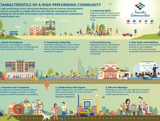 What defines a high performing apartment community?