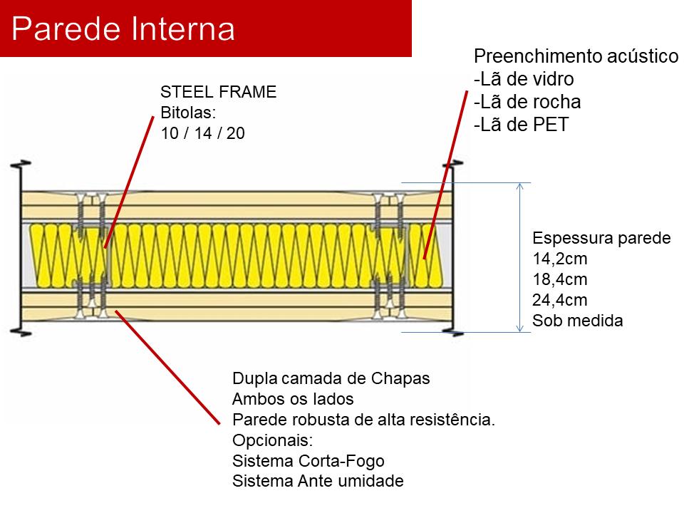 parede interna pre fabricadas 01.PNG