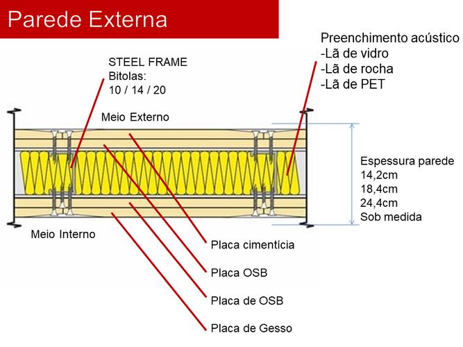 parede externa pre fabricadas.PNG