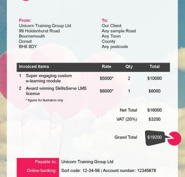 E-learning challenge #66 (2015): Creative Invoice Designs for Course Designers