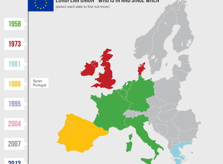 Interactive timeline for the European Union