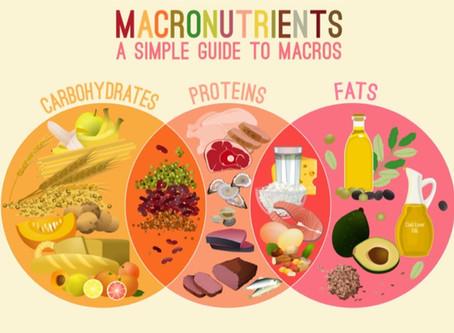 Count your Macros NOT Calories - Food Plan