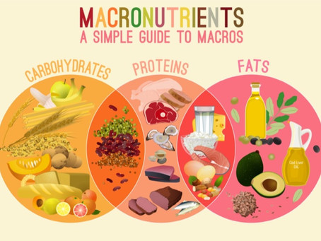 Count your Macros NOT Calories - Food Plan