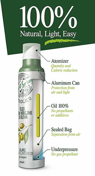 Oliwa z oliwek w spray - jak działa , Mantova, Sprayleggero, Vivo Spray