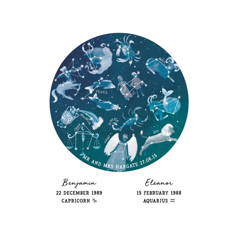 Couple's Zodiac Print