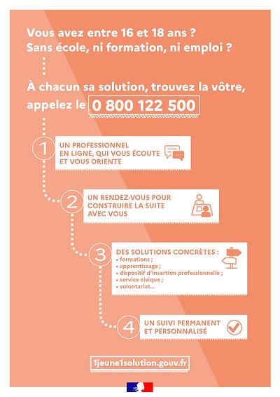 Obligation de formation infographie_pech