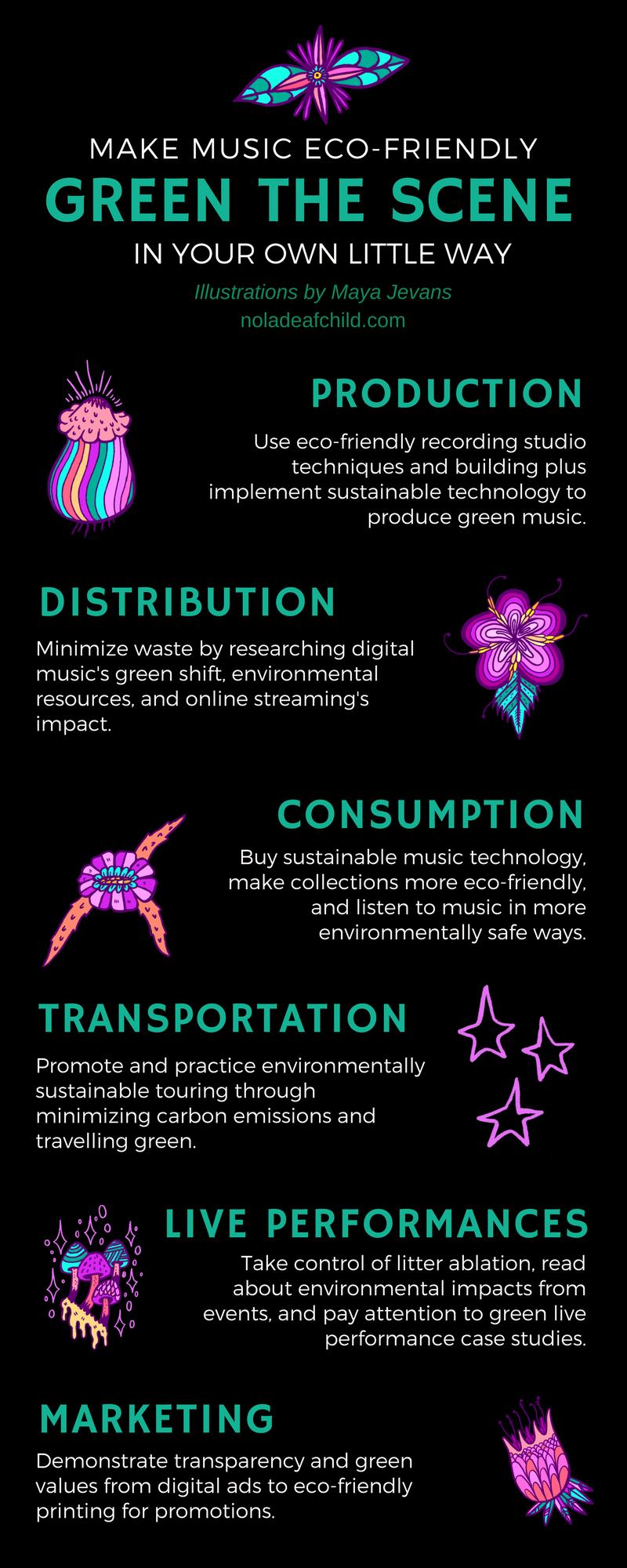 Green The Scene Links in Paradigm 2018