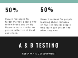 Music Industry Email Marketing Blog Slideshow 2018