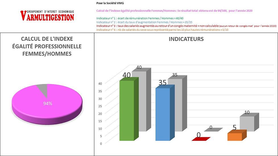 RH - indicateurs parité.jpg