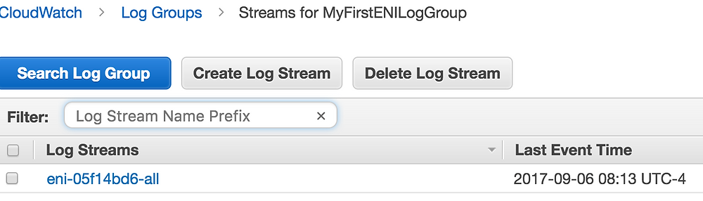 CloudWatch logs log stream