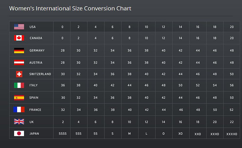 New Womens-International-Conversion-Size