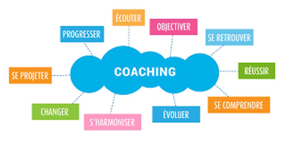 Coaching de Groupe de Décembre 2019