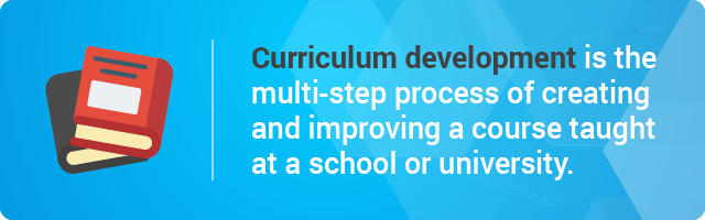 Curriculum development is the multi-step process of creating and improving a course.