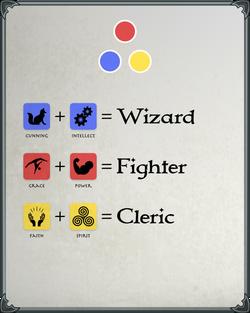 Single Focus Classes