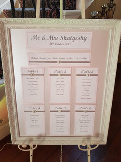 Table plan frame hire