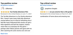 The Terrible Adventure Reviews Best Family Film