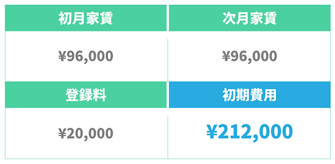 Initial_Cost_Adult_Duo.png