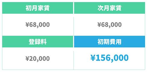Initial_Cost_Student_Dormi_Regular.png