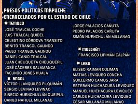 Crisis, COVID-19 y prisión política mapuche