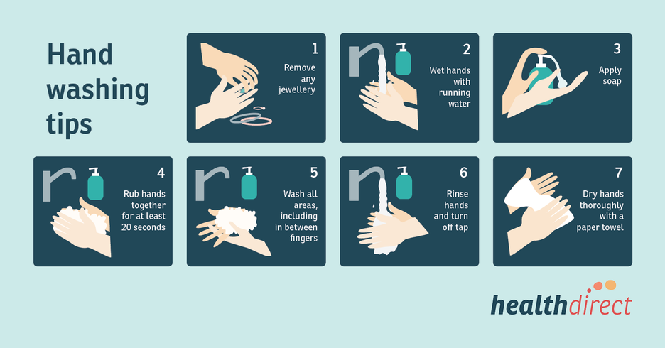 covid-linkedin-washing-hands-tile_1200x6