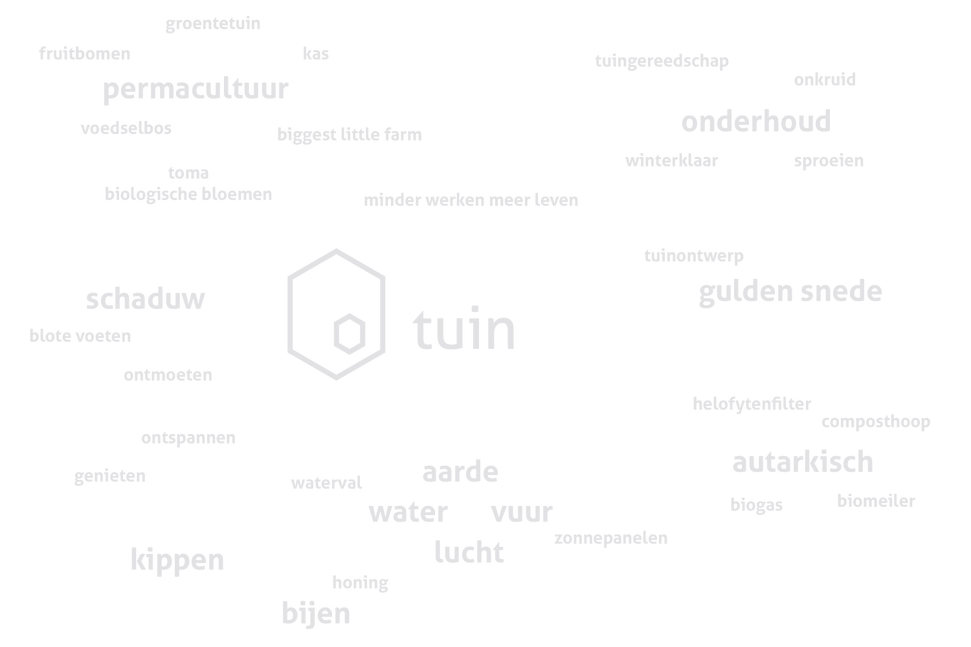 kc-wordcloud-tuin.png