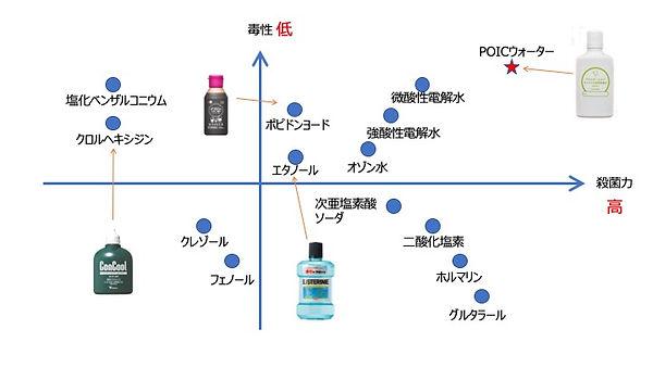 PW水ポジショニングマップ.jpg