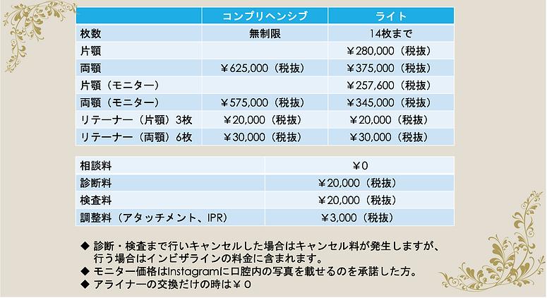 インビザライン料金.png