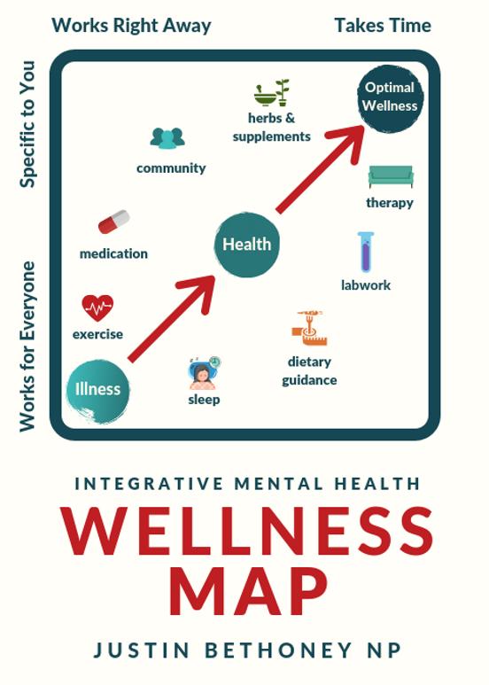 Justin Bethoney NP Mental Health Wellnes