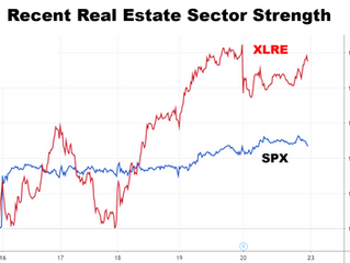 Commercial Real Estate Stocks are Surging.