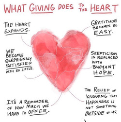 What Giving Does to the Heart