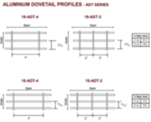 dt profiles.JPG
